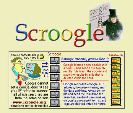 "scroogle.org says ""Don't Be Evil"""